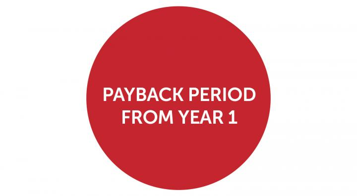 payback period-multifast